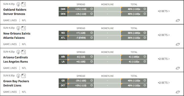 NFL betting lines dec 28