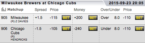 TopBet Sportsbook MLB Betting Lines - Chicago Cubs vs Milwaukee Brewers